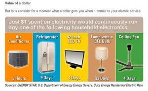 Courtesy: Duke Energy